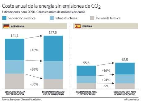 Energía. Producción, distribución. Cénit del petróleo, peak oil, fuentes, contradicciones, consecuencias. - Página 16 Energi10