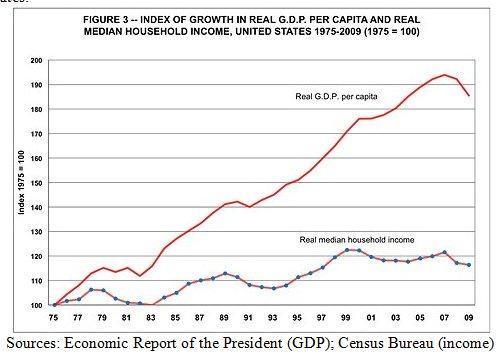 """roberts - Dinámica del capitalismo. Productividad. Tesis del «estancamiento secular» y la """"Larga depresión"""". Enfoques, datos y crítica.. Graph_10"""
