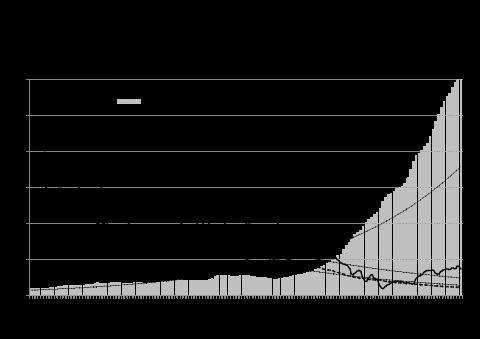 """roberts - Dinámica del capitalismo. Productividad. Tesis del «estancamiento secular» y la """"Larga depresión"""". Enfoques, datos y crítica.. Pictur10"""
