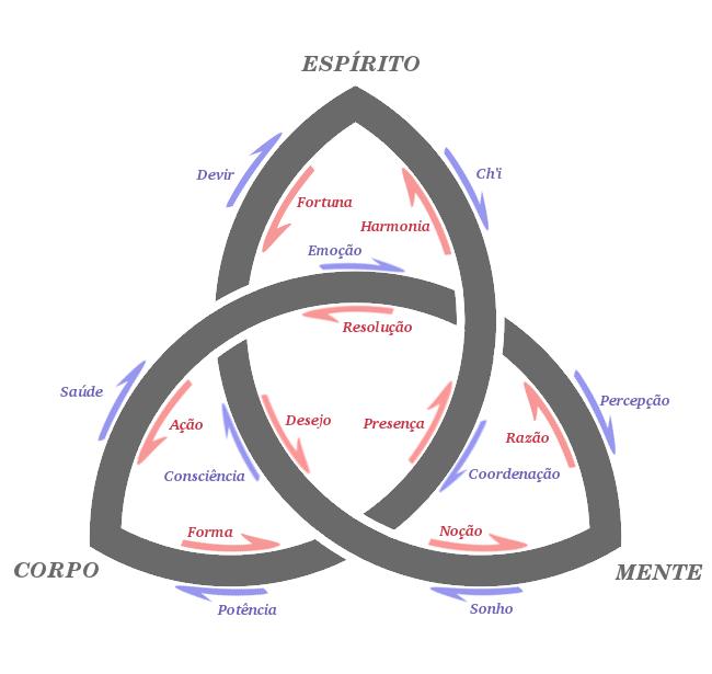 O Reino da Vastidão de Além-Mar (sistema próprio) — 00 vagas Trique10