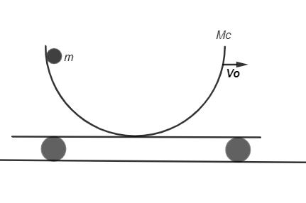 Velocidade relativa e sistema conservativo. Sem_tz10