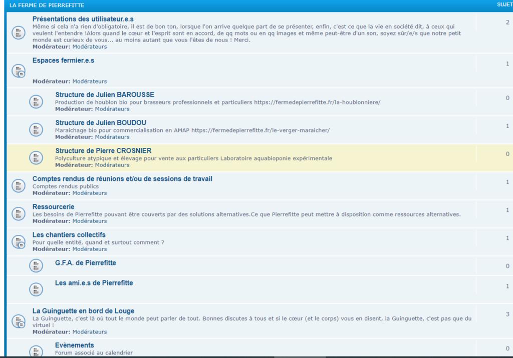Hierarchie du forum non fonctionnelle  Good10