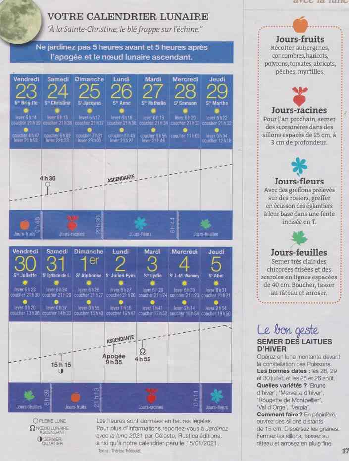 votre calendrier lunaire de la semaine - Page 9 2a29