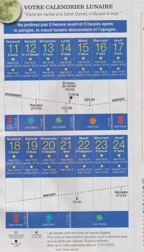 votre calendrier lunaire de la semaine - Page 8 2i10