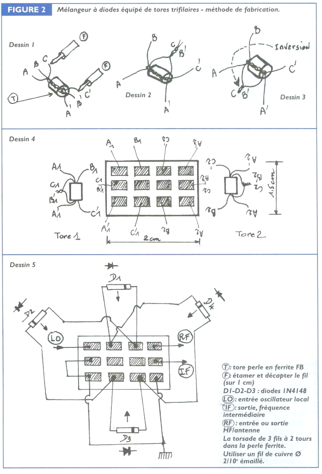 REMASTERISATION  D'UN RECEPTEUR A CONVERSION DIRECTE  DE L'AN 2000 Planch11