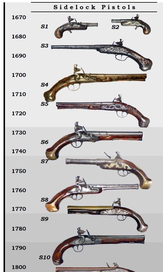 Identification poinçons et pistolet à silex. - Page 2 Civili10
