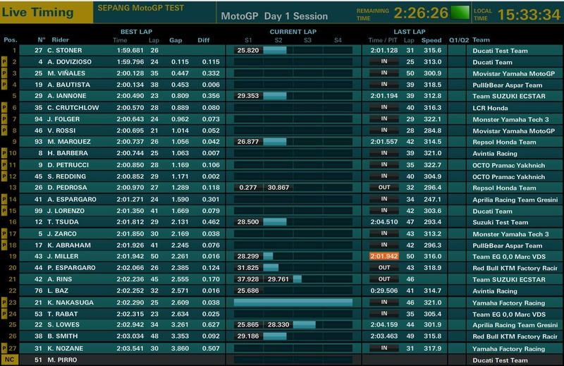 [MotoGP] Test Sepang Captur12