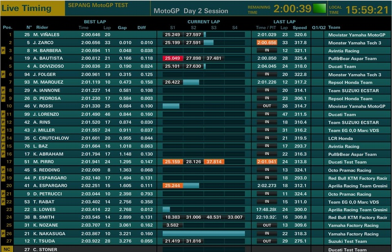 [MotoGP] Test Sepang Captur13