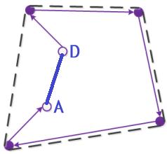 CFDM-Go : calculez vous-même l'enveloppe convexe corrigée à partir d'une trace GPS 16082011