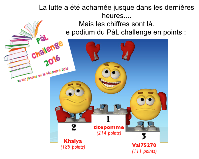 *PàL Challenge 2016* - Page 32 Captu262
