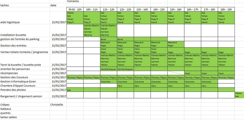 Samedi 21 Janvier 2016 - Organisation Piste par Notre Club - 3ème Manche de la Coupe d'Hiver Bynyvo10