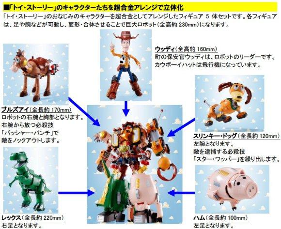 Disney Toy Story... chez BANDAI ? Toy-st10
