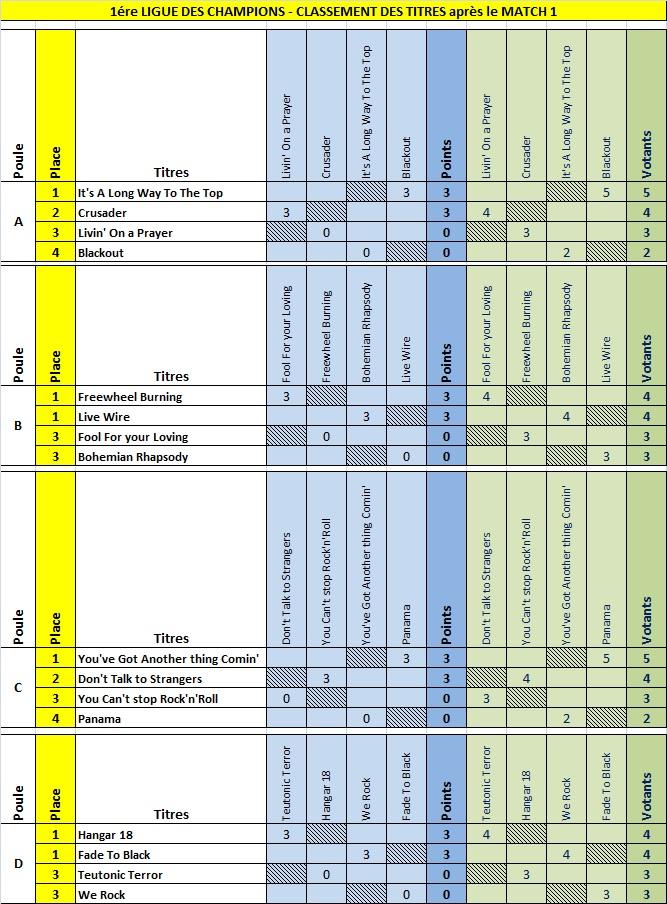 La Ligue des Champions n°7 à venir dans quelques mois Ldc1-m10