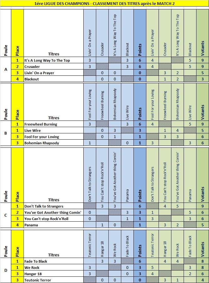 La Ligue des Champions n°7 à venir dans quelques mois Ldc1-m11