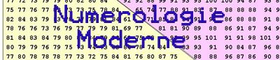 Numerologie Moderne