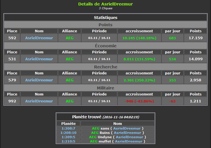 Sondage exclusion AsrielDreemur Asriel10