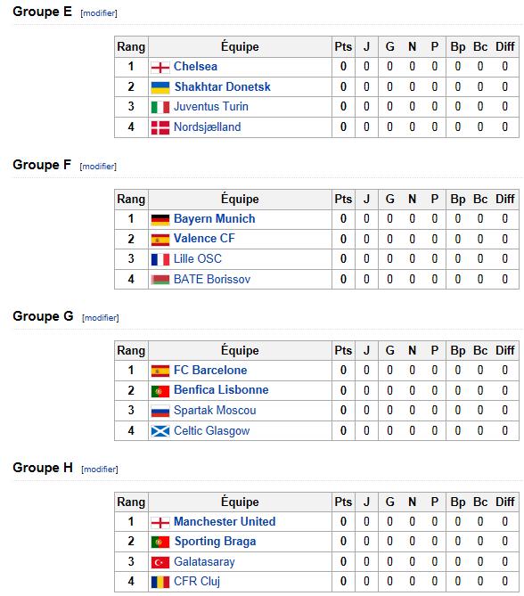 Ligue des Champions 2012-2013 Ldc210