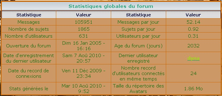 Forum du Dr Quinn Tablea10