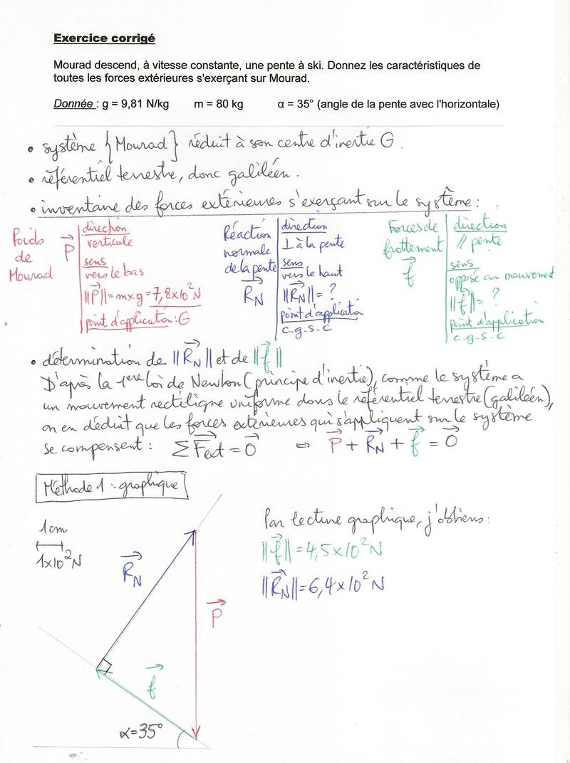 Exo-type: 1ere loi de Newton Numyri21