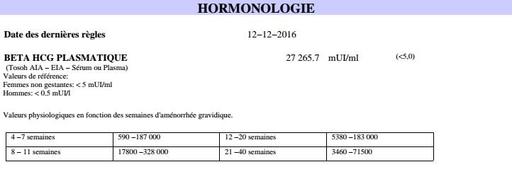 Septembrettes et Octobrettes 2017 - Page 2 Hormon10