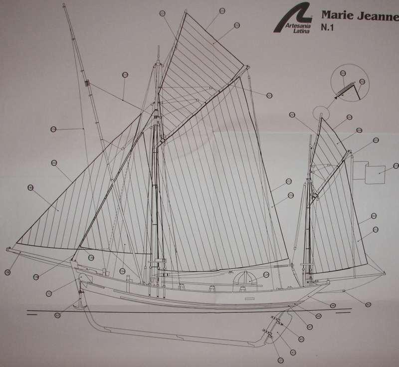 thonier de groix* - Thonier de Groix Saint-Gildas 1908 au 1/50 de G-Schmitt  83880110