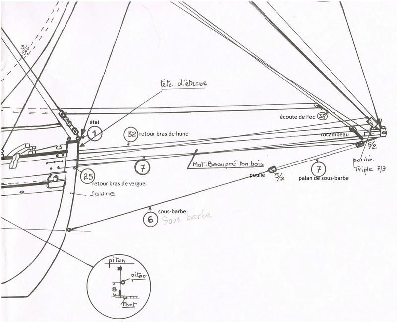""""""" Le RENARD """" de 1812 au  1/50ème Kit Soclaine - Page 13 Plan_r11"""
