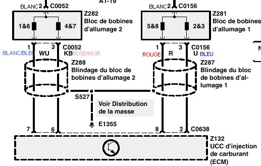 Réfection du haut moteur et de la distribution suite à des ratés cylindres Bobine10