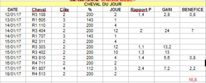 BILAN CHEVAL DU JOUR 18 JANVIER Captur26