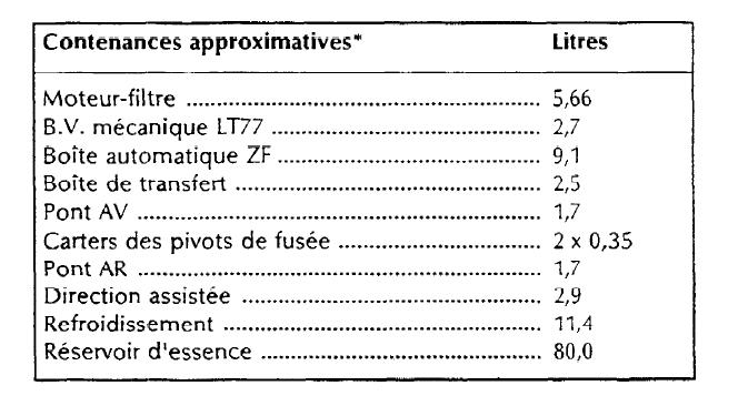 Huile BVM LT77 5vit  [Résolu] Conten10
