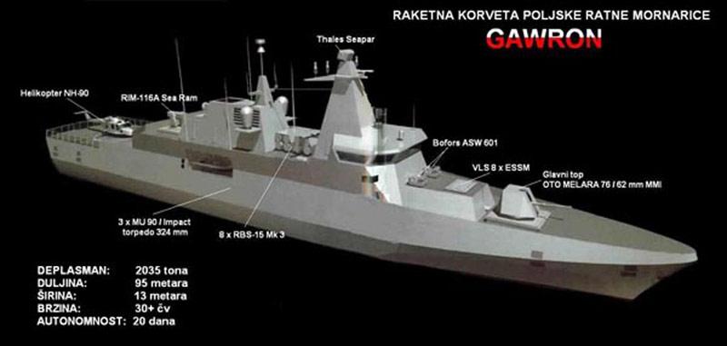Polish Navy - Marine polonaise Korvet10