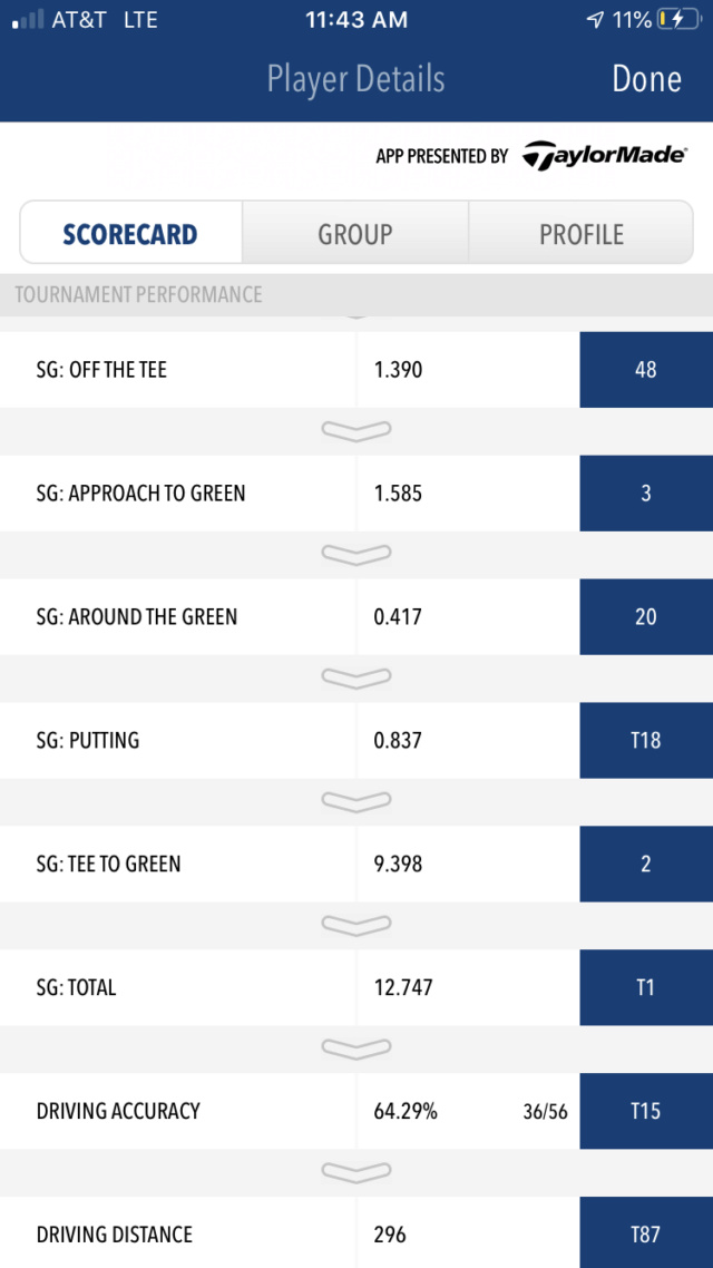 PGA TOUR 2020 - Charles Schwab Challenge  5e54db10
