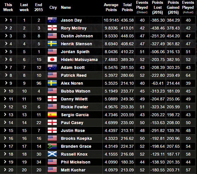 Ranking mondial - Page 14 Top20_10