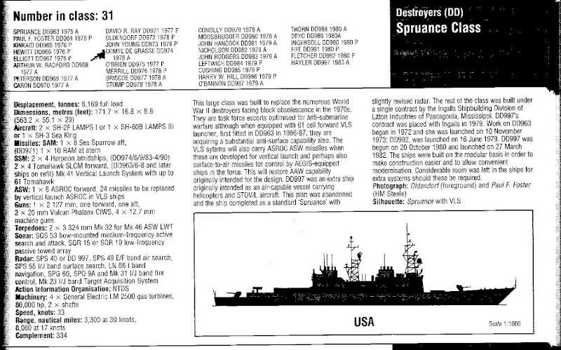 [Les ports militaires de métropole] Port de Brest - Page 39 Spruan11