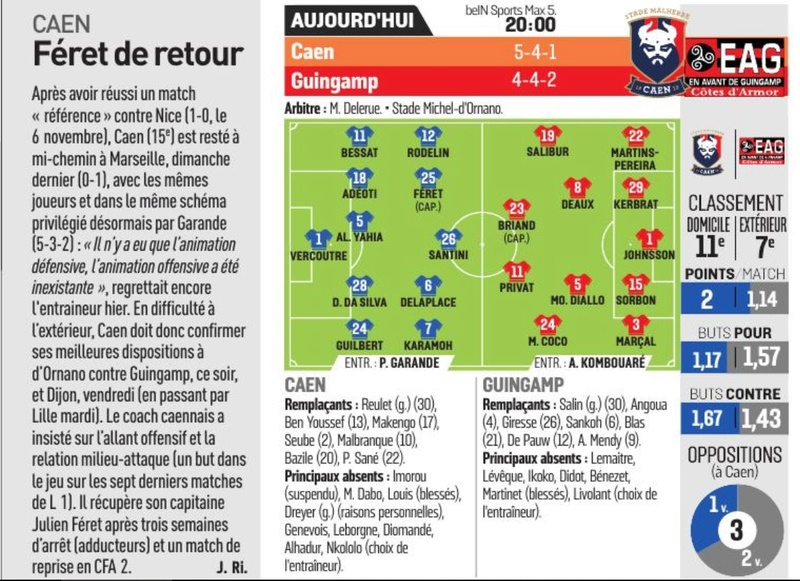 [14e journée de L1] SM Caen 1-1 EA Guingamp Guinga10