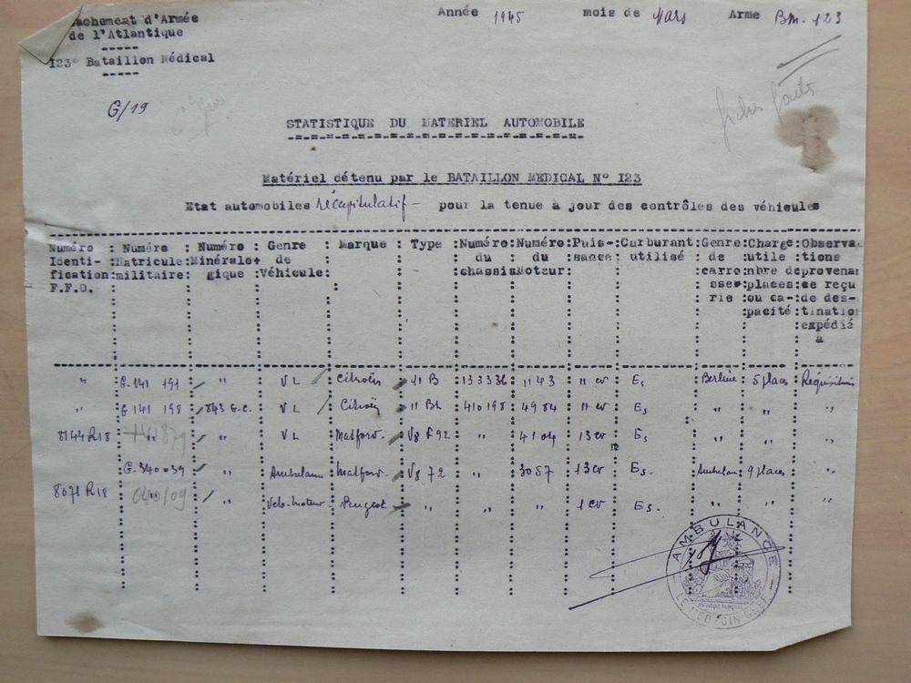 Identification numéro immatriculation - Page 2 Ff_atl13