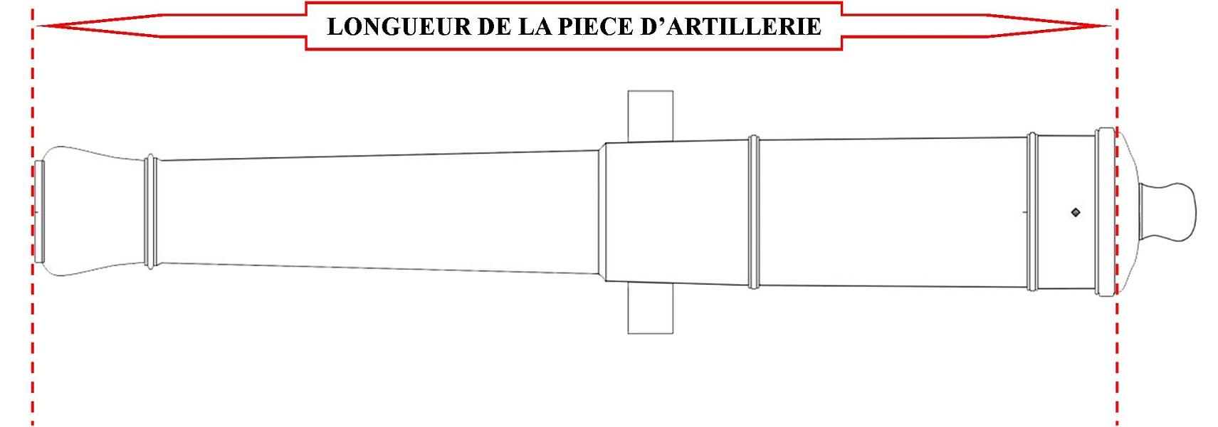 Etude et tracé d'un canon de fer selon Jean Maritz - Période 1733 à 1766 Ab_lon10