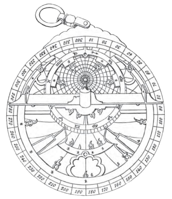 ASTROLABE Astrol10