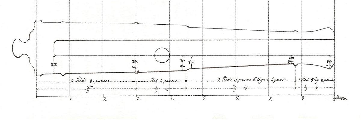 Etude et tracé d'un canon de fer selon Jean Maritz - Période 1733 à 1766 - Page 3 Fh_tou10