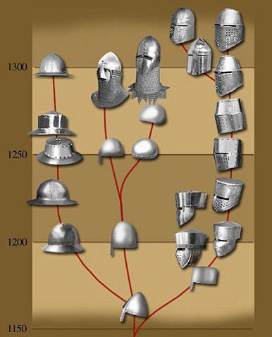 Petite chronologie du casque de 1150 A 1350 Heaume10