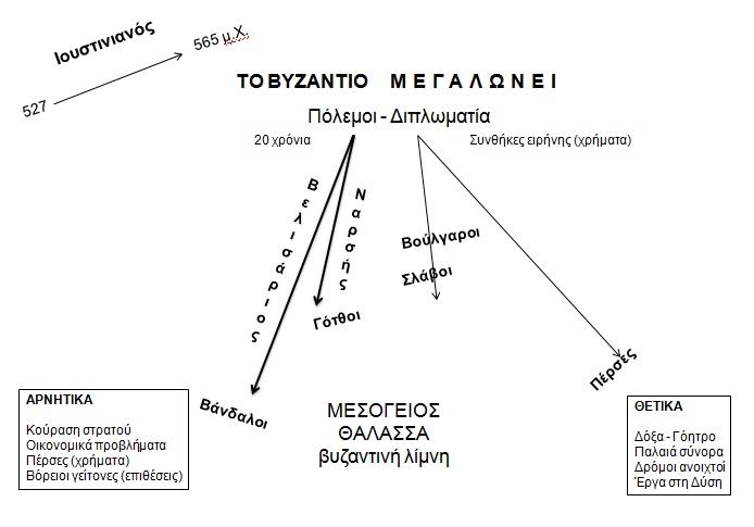 Ο ΙΟΥΣΤΙΝΙΑΝΟΣ ΜΕΓΑΛΩΝΕΙ ΤΟ ΒΥΖΑΝΤΙΟ Oauiy_11