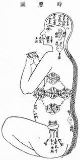 Taoïsme, philosophie et religion Images64