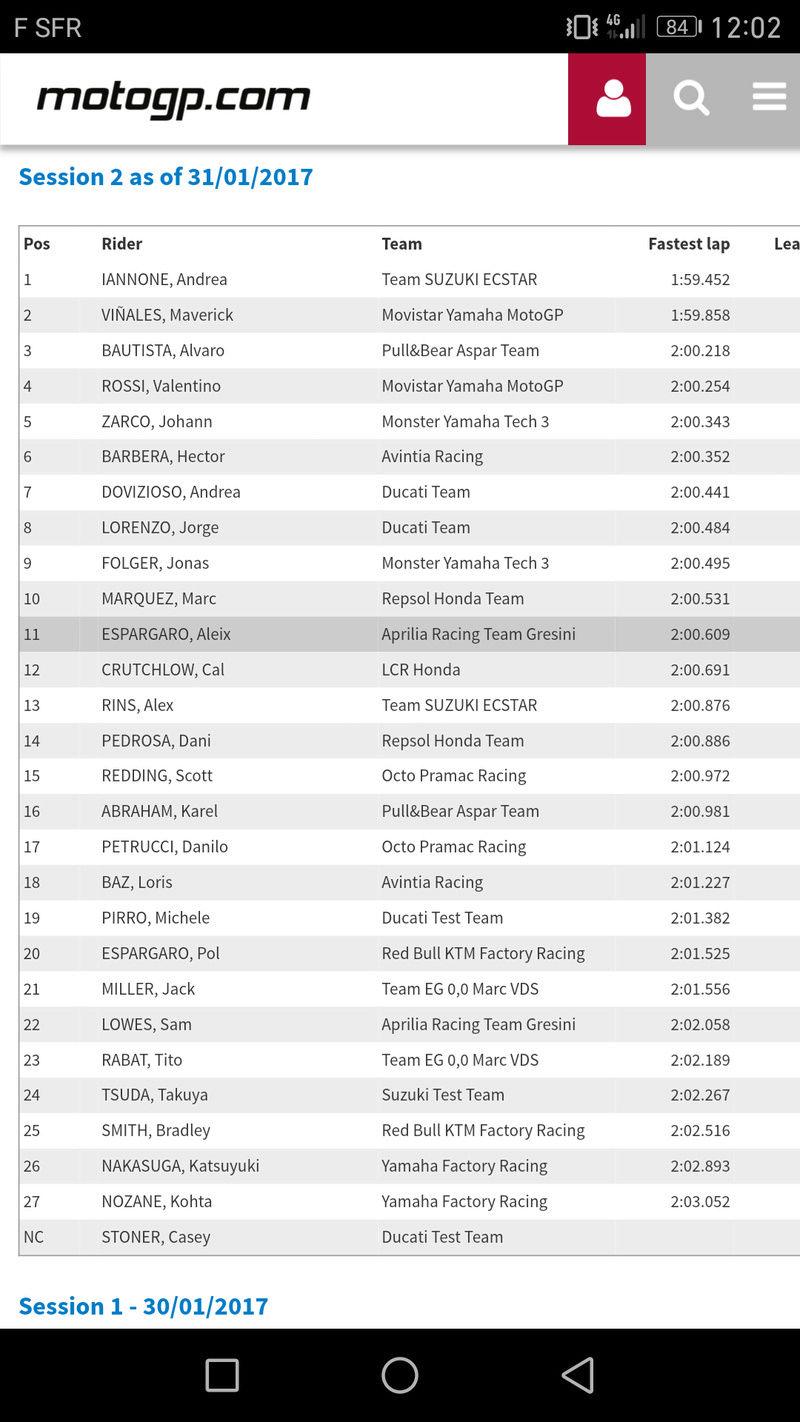 [MotoGP] Test Sepang Screen10