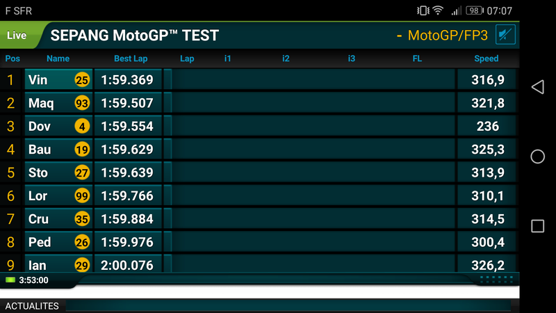 [MotoGP] Test Sepang Screen10