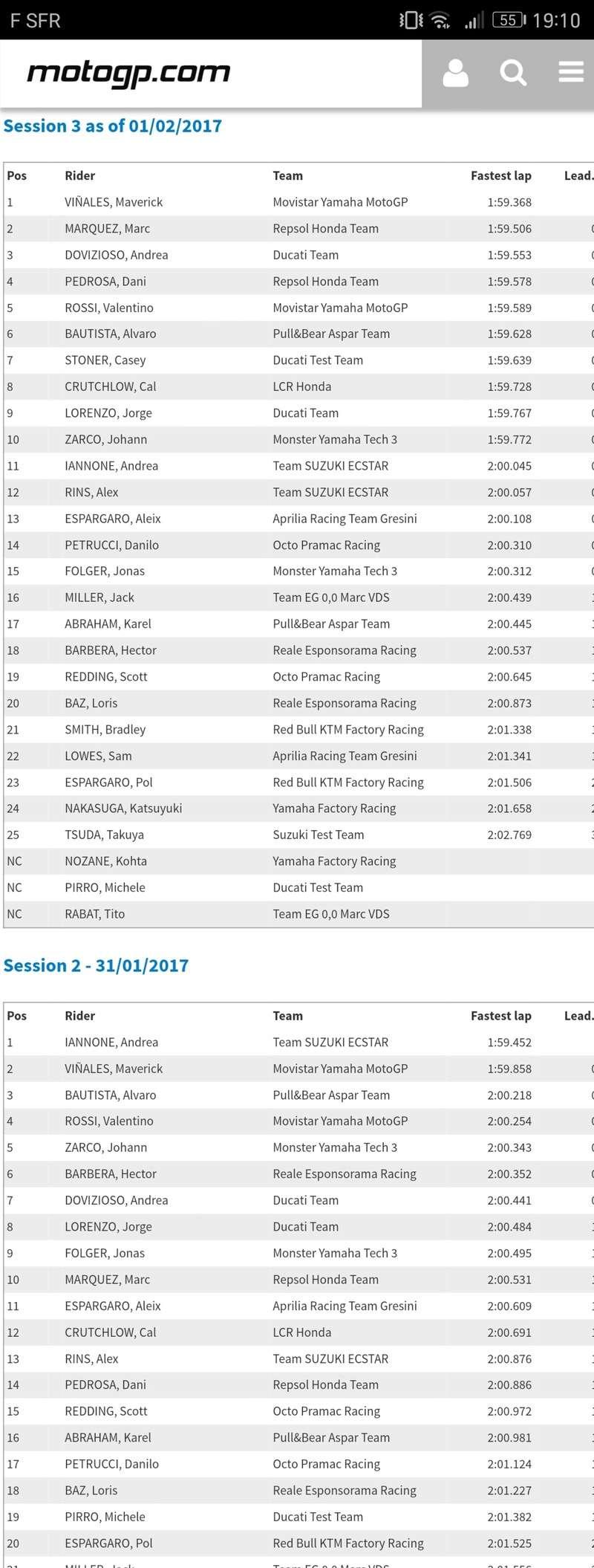 [MotoGP] Test Sepang Screen12