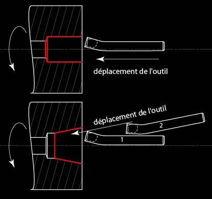 Apprentissage de la mécanique automobile (stages, ressources) Alesag10