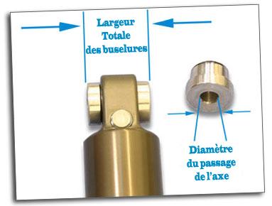 Apprentissage de la mécanique automobile (stages, ressources) Bushme10