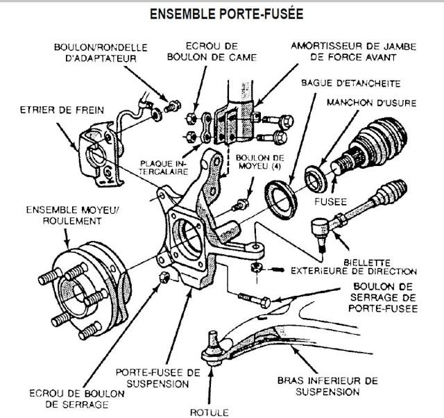 Apprentissage de la mécanique automobile (stages, ressources) Captur10