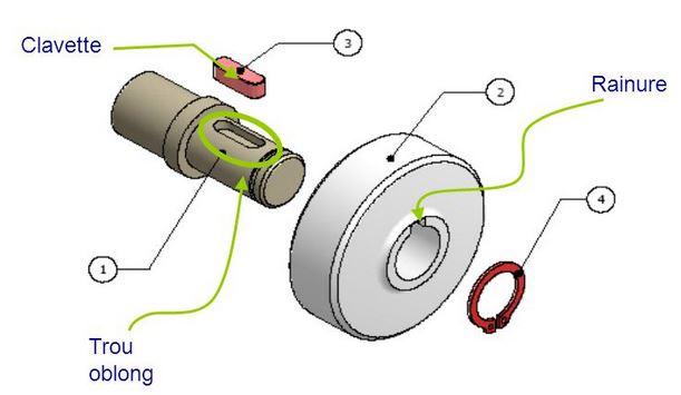 Apprentissage de la mécanique automobile (stages, ressources) Clavet10