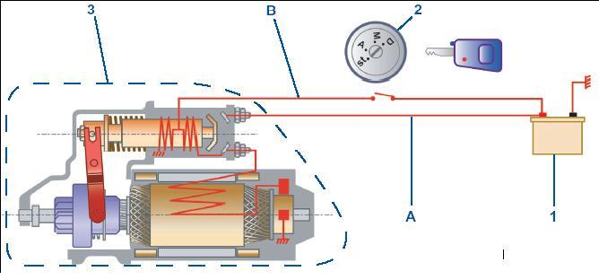 Apprentissage de la mécanique automobile (stages, ressources) Demarr10