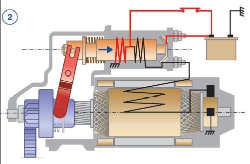 Apprentissage de la mécanique automobile (stages, ressources) Demarr12